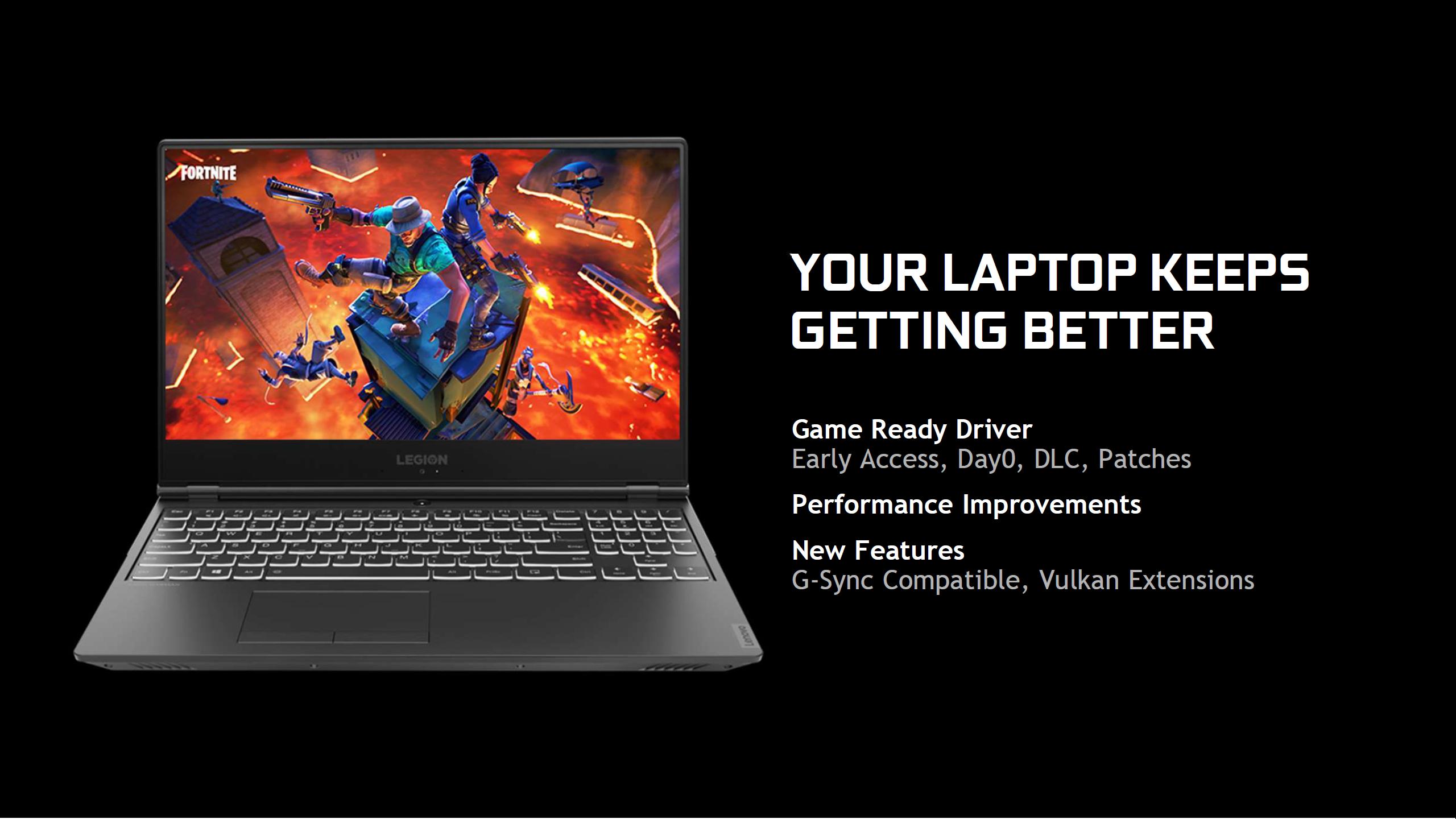 Nvidia notebook MX 450